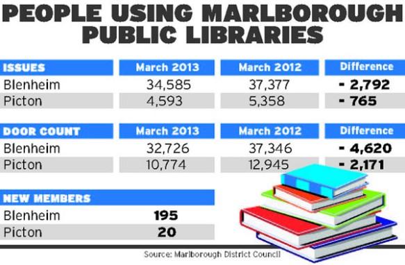 marllibe-reader