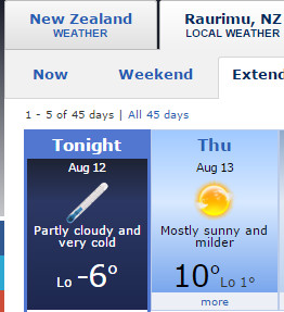 Raurimu weather Aug 12 15